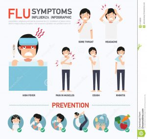 The flu: It may not be an epidemic, but it sure feels like it is